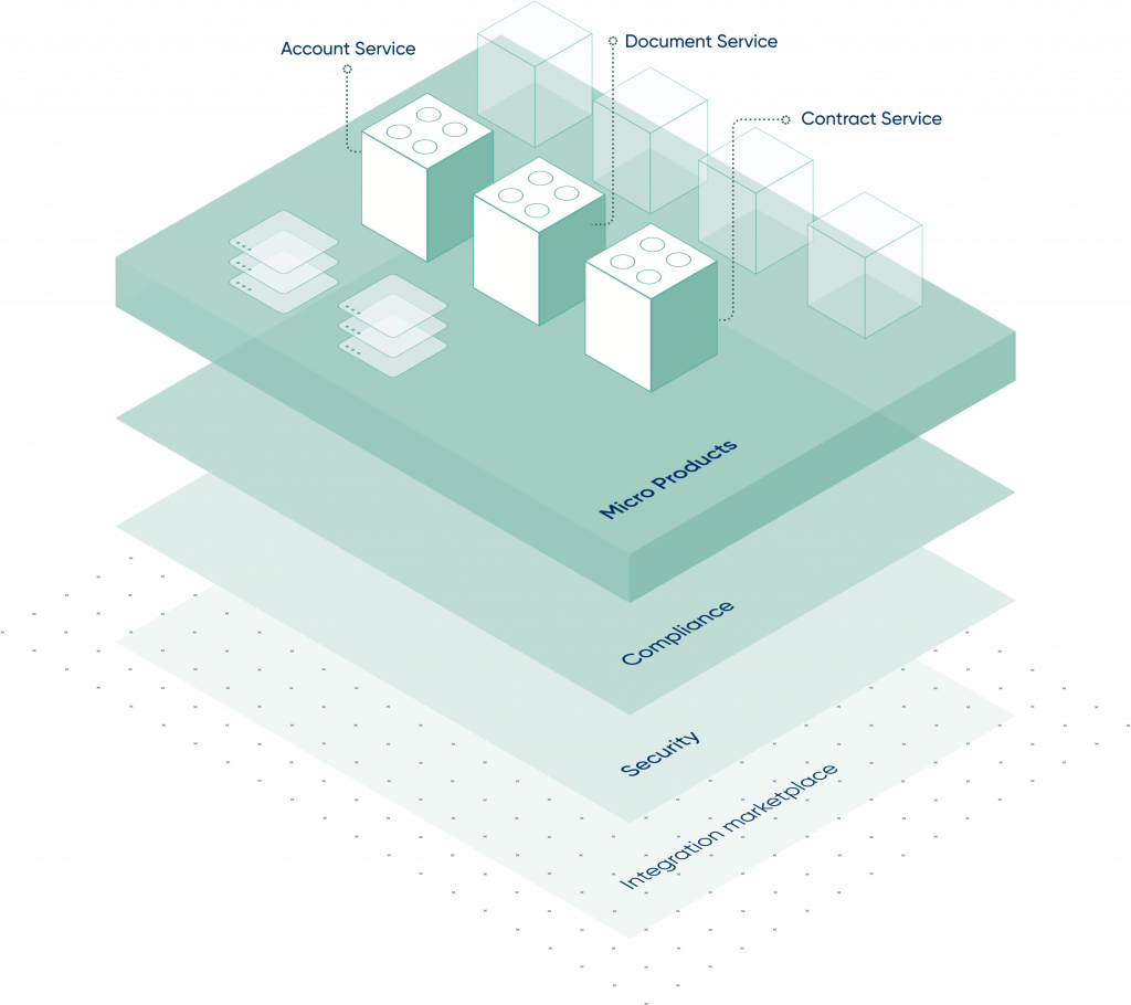 finx_API_platform